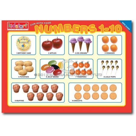 Numbers 1-10 Placemat front