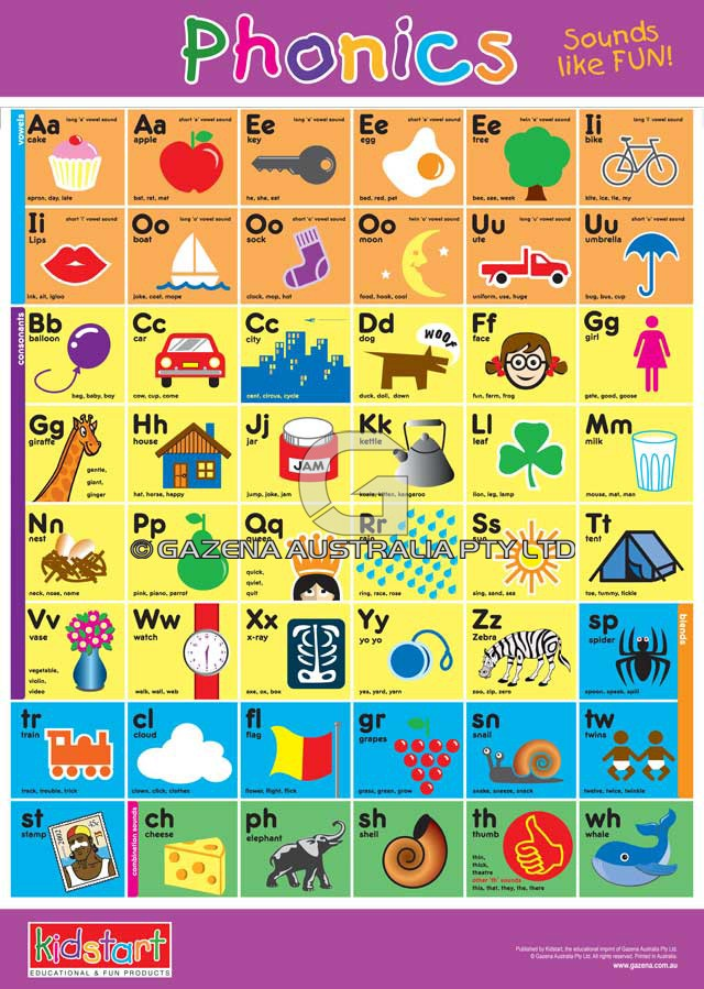 Alphabet & Phonics educational wall charts and posters Artiwood