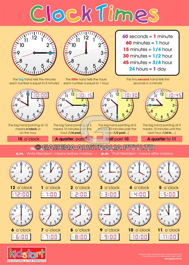 Clock & Money educational wall charts and posters - Artiwood