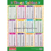 Times Tables & Division Chart