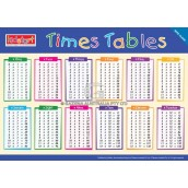 Times Tables Placemat