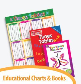 Educational Eharts